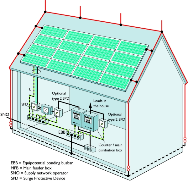 lightning surge protection pv system diagram v system lightning surge protection