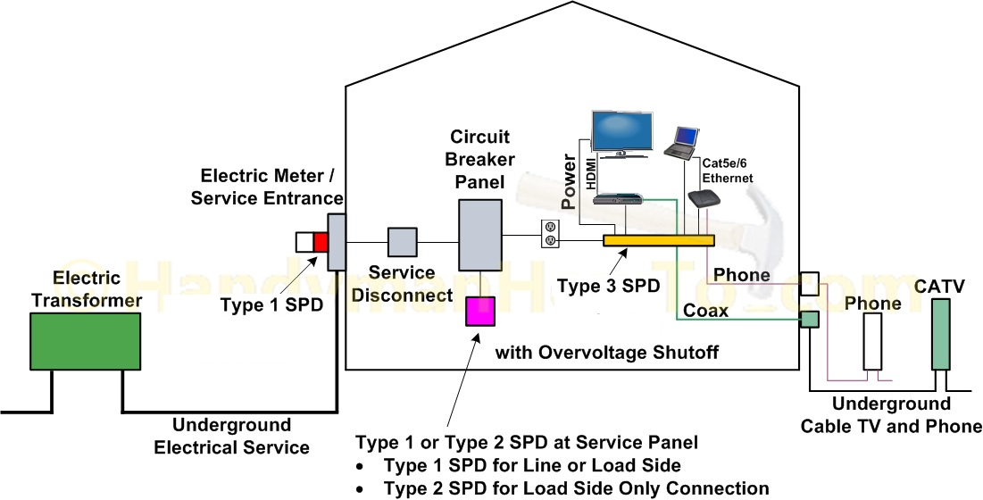 Ieee Electrical Symbols additionally Rv Power Converter Wiring Diagram moreover 1115513 Starter Clutch Or  pensator together with 475270566899393207 as well 548337 Question About Disconnecting Means Between Main Service Subpanel. on dc circuit breaker wiring diagram